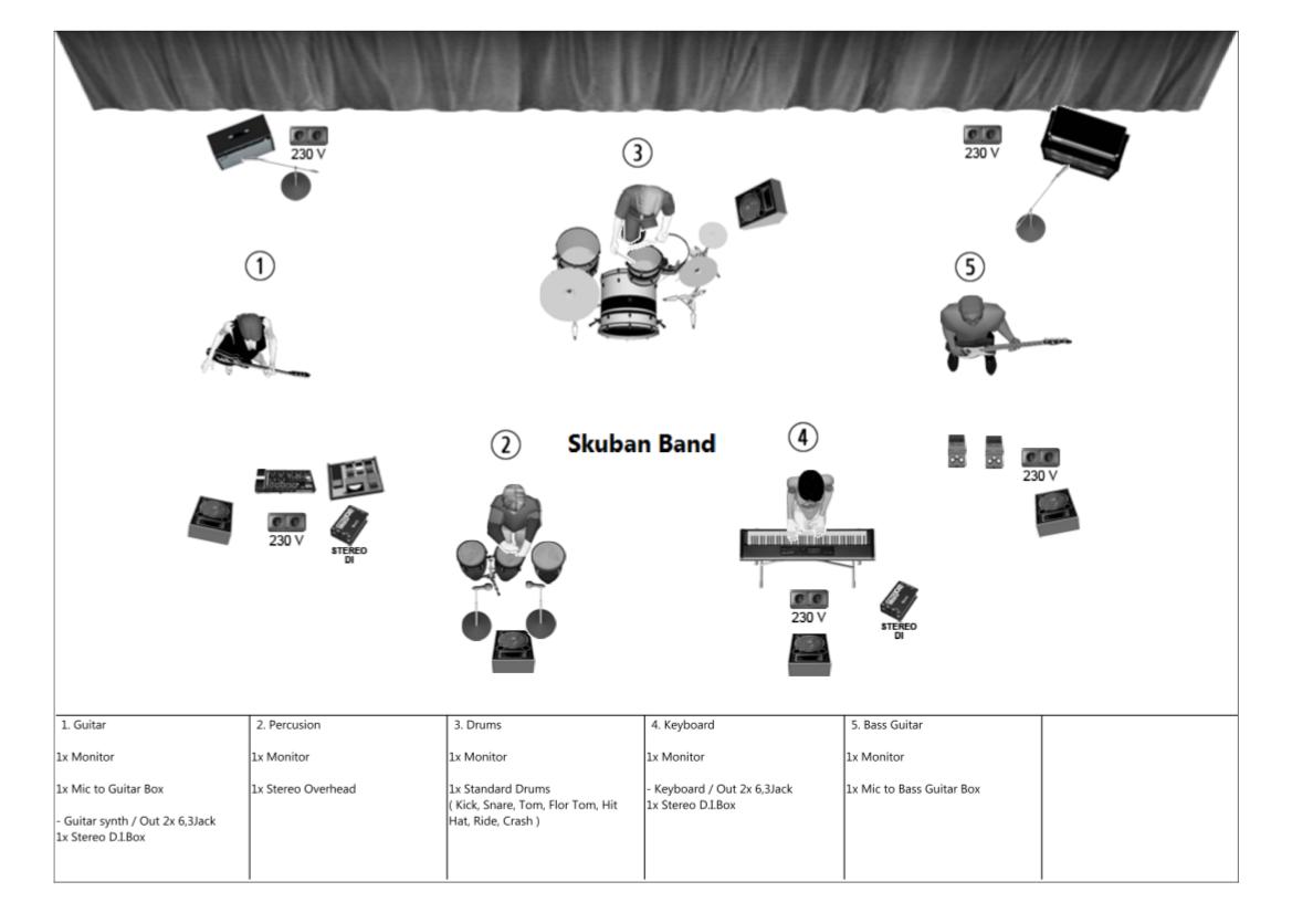 Stage Plan 2014